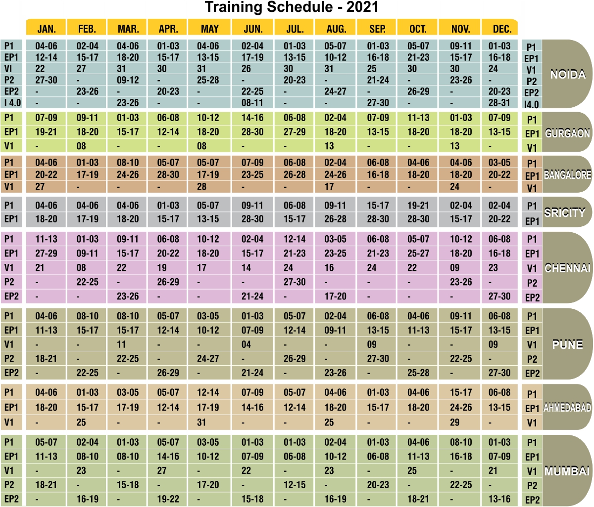 Training Schedule 2021